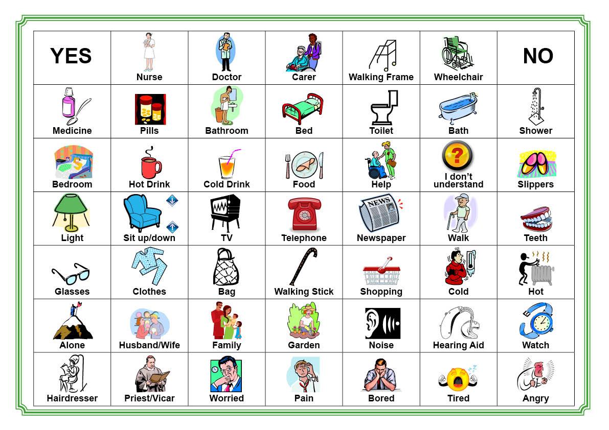 Ngữ pháp và từ vựng cơ bản – Basic Grammar and Vocabulary